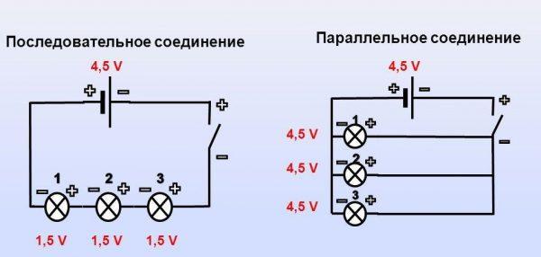 Схемы электрической цепи: параллельное подключение и последовательное