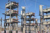 Батареи статических конденсаторов
