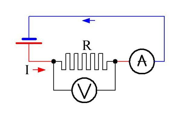 Измерение тока и напряжения