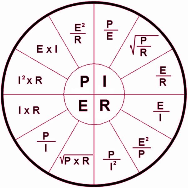 I – сила тока, R – сопротивление, U – напряжение, P – мощность