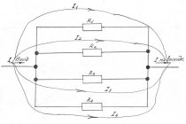 Схематичное изображение первого правила Кирхгофа