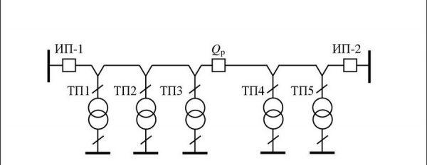 Магистральная схема с двухсторонним питанием