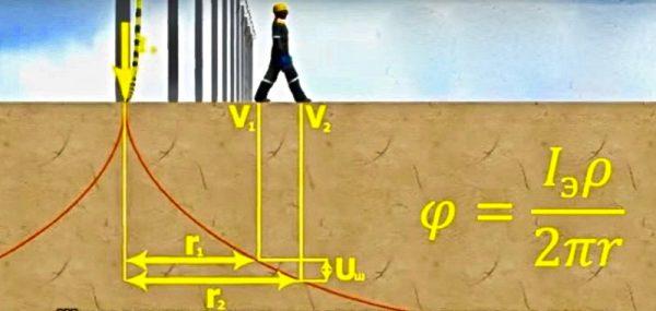 Формула расчета шагового напряжения