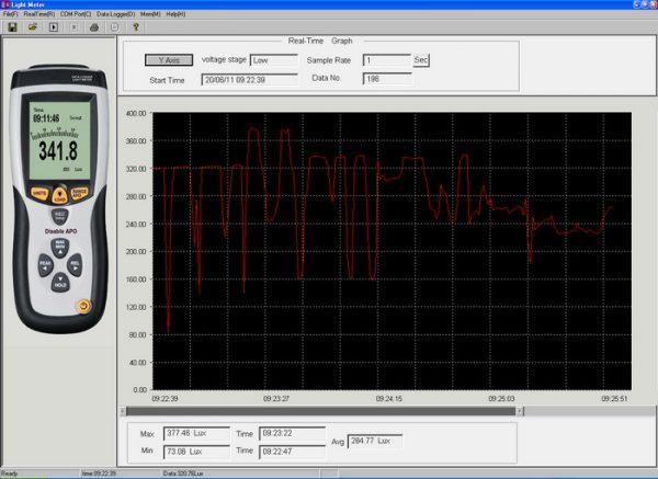 Скриншот на компьютере программного обеспечения от профессионального люксметра АТЕ-1509