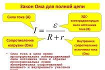 Общее определение, формула расчета с буквенными обозначениями