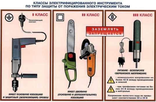 Классы электроинструмента