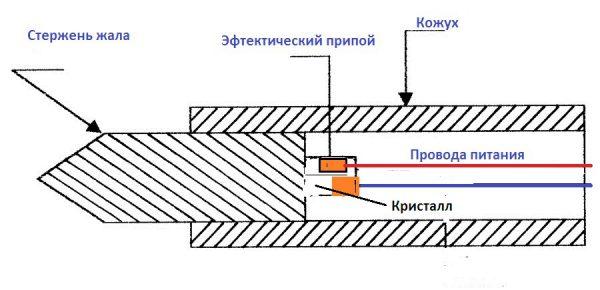 Конструкция нагревателя кристаллического микропаяльника