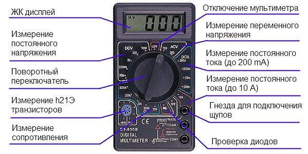 Расположение секторов и пределов измерения на лицевой панели dt 830b