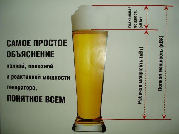 Самый простой пример перевода