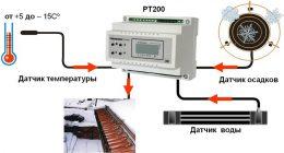 Схема климатического контроля