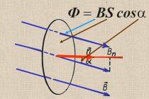 Формула магнитного потока