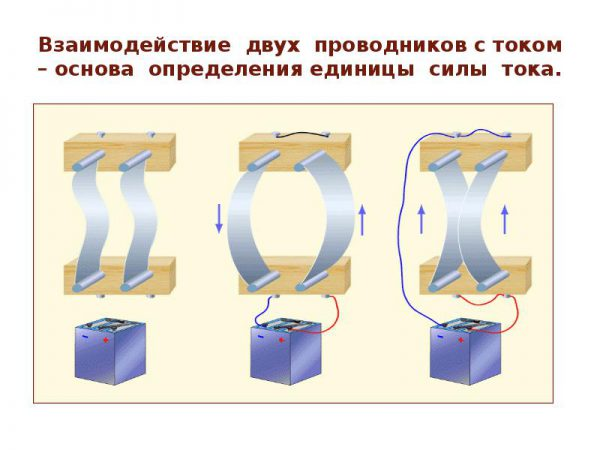 Определение единицы силы тока