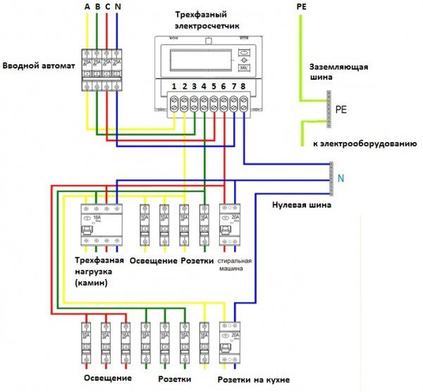 Схема подключения трехфазного счетчика через автомат