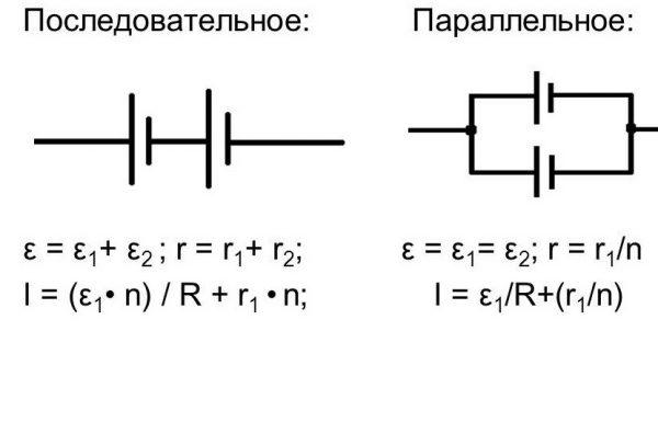 Виды соединений ИП