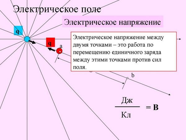 Схематическое определение электрического напряжения