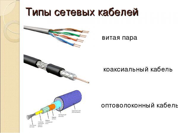Типы сетевых кабелей