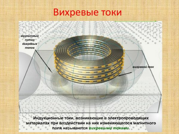 Понятие вихревых токов