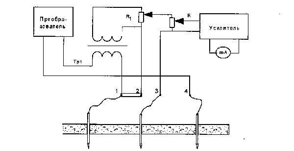 Структурная схема М-416