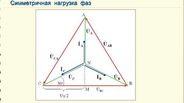Построение векторов в схеме «Y»