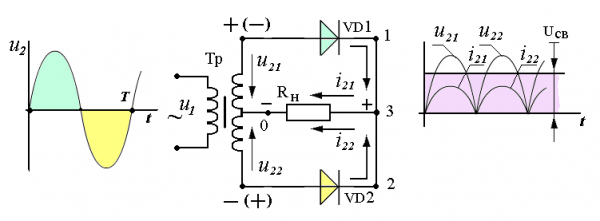 Схема полноволнового выпрямления с трансформатором