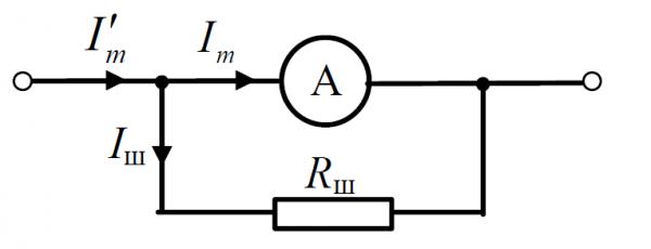Схема подсоединения амперметра с шунтом