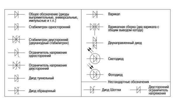 Условные графические обозначения основных полупроводников и диодов, в том числе диода с барьером Шоттки