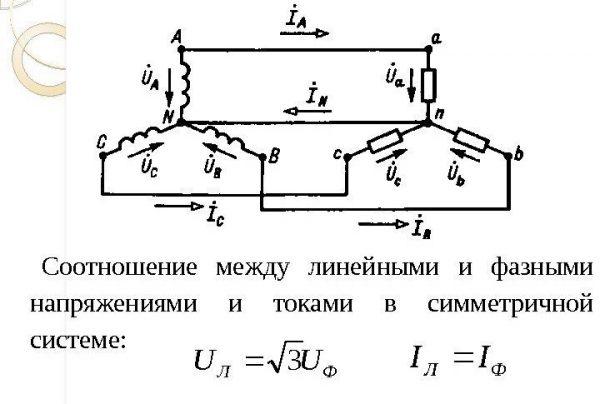 Схема четырехпроводной «Y»