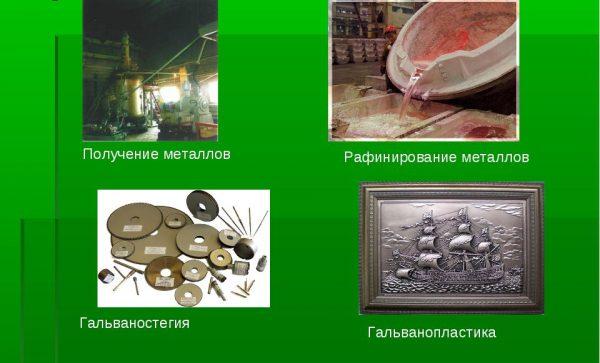 Примеры применения электролиза