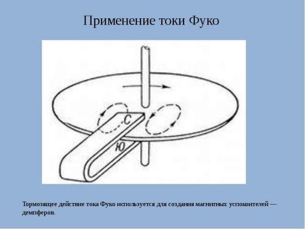 Применение токов Фуко для торможения дисков в индукционных тормозах