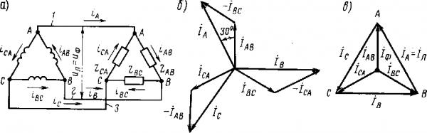 Схема «Δ» и построения векторов