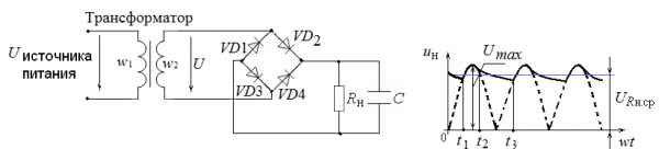 Схема диодного моста с конденсатором