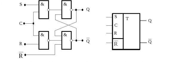 Синхронная схема RS триггера