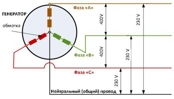 Распределение напряжений в однофазной и трехфазной системах