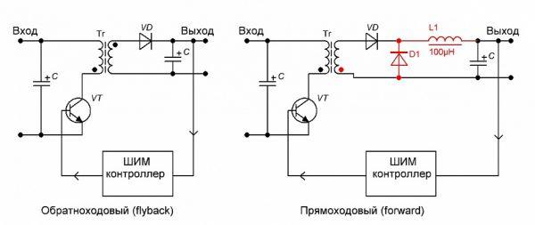 Схема однотактного прямоходового и обратноходового преобразователя