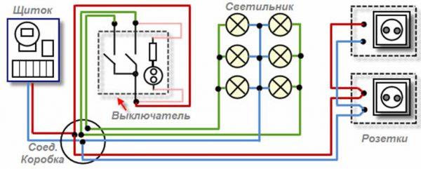 Советы начинающим электрикам