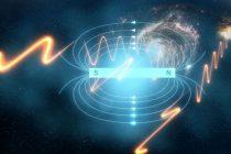 Основы теории магнетизма