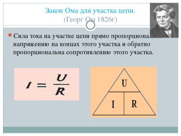 Классическая формула закона Ома