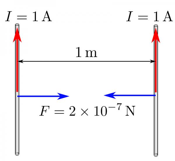 Определение 1 Ампера