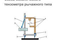 Механический прибор