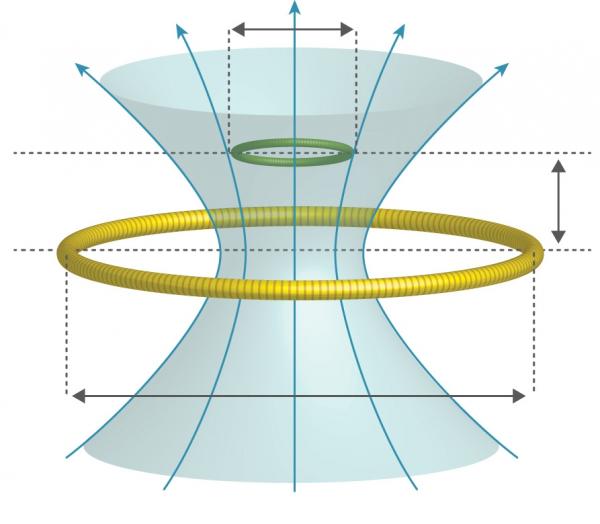 Схема магнитной индукции полей
