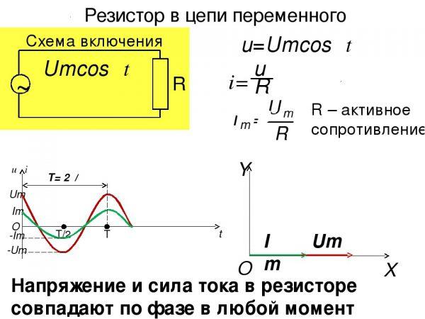 Физические параметры в контуре с активным сопротивлением