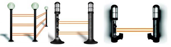 У инфракрасного барьера зачастую между передатчиком и приёмником находится более двух лучей