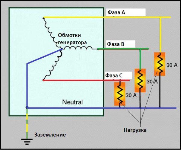 Подключение обмоток генератора к трехфазной сети