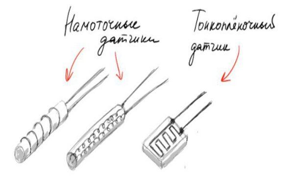 Типы металлических терморезисторов
