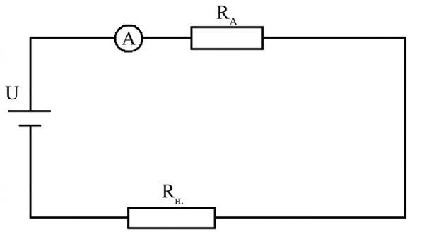 Схема подключения амперметра в электрическую цепь