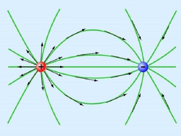 Поток в электрически насыщенном поле