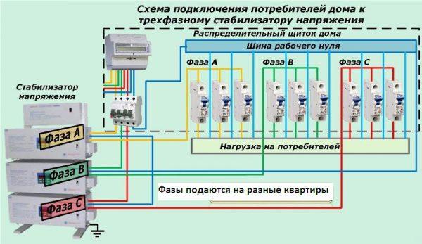 Схема подключения многоквартирного дома к трехфазной сети