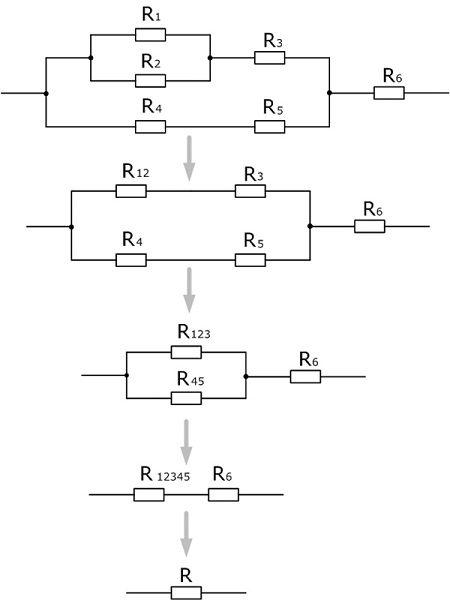 Метод свёртывания цепи