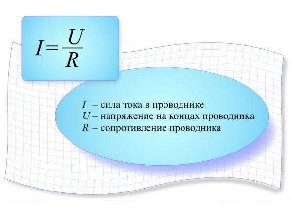 Формула нахождения силы тока