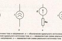 Обозначение на схеме источников тока и напряжения